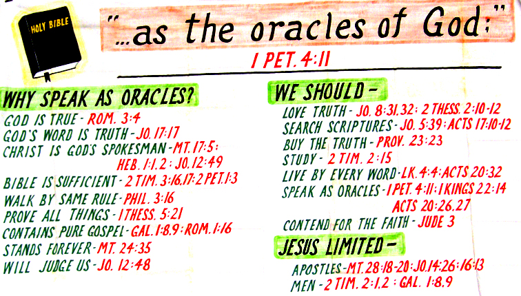 Bible Flash Charts