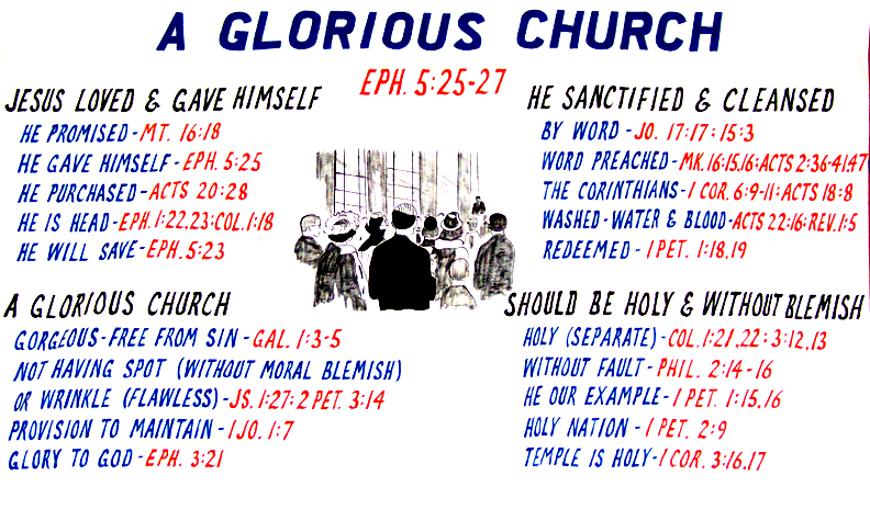 Chart Sermons - by Steve Hudgins