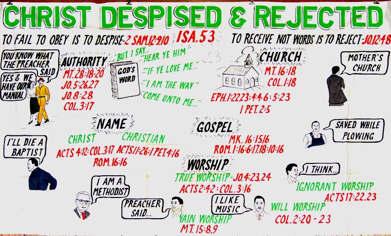 Chart Sermons - by Steve Hudgins